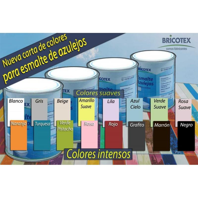 Pintura para azulejos de cocina y ba o satinado nueva - Colores de pinturas para azulejos ...