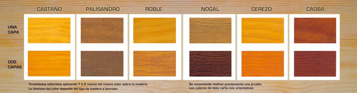 Tipos de colores de tintes descargar de forma gratuita y - Tipos de barniz para madera exterior ...