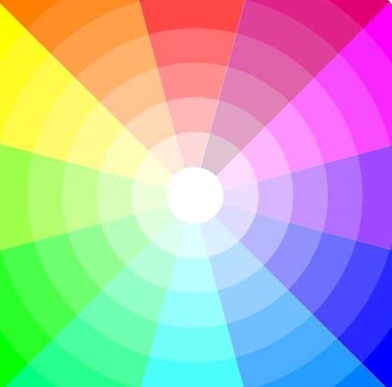Mate Carta de Colores